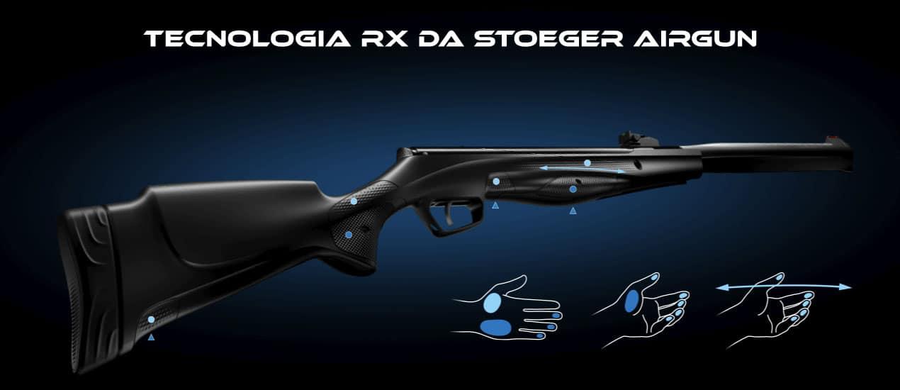 tecnologia-e-designer-rx-carabina-stoeger